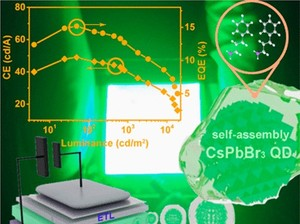 Self-Assembled High Quality CsPbBr3 Quantum Dot Films toward Highly Efficient Light-Emitting Diodes 《ACS NANO》