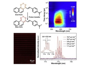 Near-Infrared Organic Single-Crystal Nanolaser Arrays Activated by Excited-State Intramolecular Proton Transfer 《Matter》
