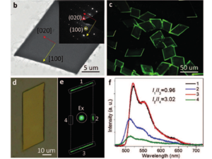 2D Organic Photonics: An Asymmetric Optical Waveguide in Self‐Assembled Halogen‐Bonded Cocrystals 《Angewandte Chemie》