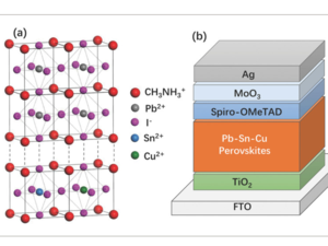 Pb–Sn–Cu Ternary Organometallic Halide Perovskite Solar Cells 《Advanced Materials》