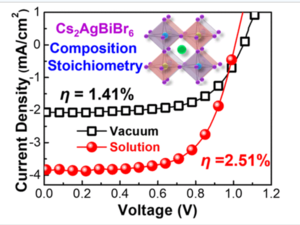 Composition Stoichiometry of Cs2AgBiBr6 Films for Highly Efficient Lead-Free Perovskite Solar Cells 《NANO Letters》